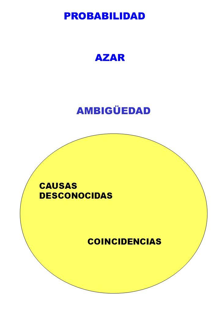 PROBABILIDAD AZAR AMBIGÜEDAD CAUSAS DESCONOCIDAS COINCIDENCIAS