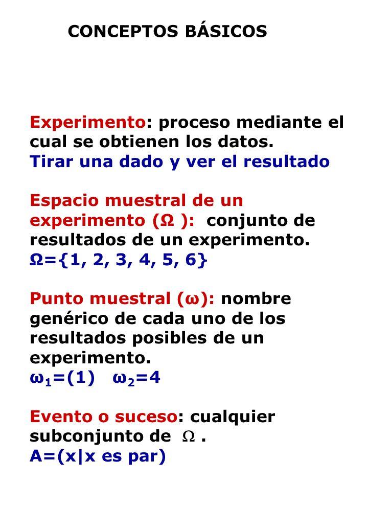 CONCEPTOS BÁSICOS Experimento: proceso mediante el cual se obtienen los datos. Tirar una dado y ver el resultado Espacio muestral de un experimento (Ω