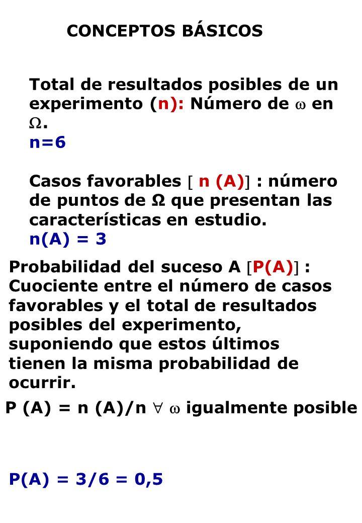 EVENTO O SUCESO ES EL ELEMENTO BÁSICO AL CUAL SE PUEDE APLICAR LA PROBABILIDAD P(A) = n(A) / n PROBABILIDAD Nº DE CASOS FAVORABLES DE UN =---------------------------------- SUCESO Nº DE CASOS IGUALMENTE POSIBLES