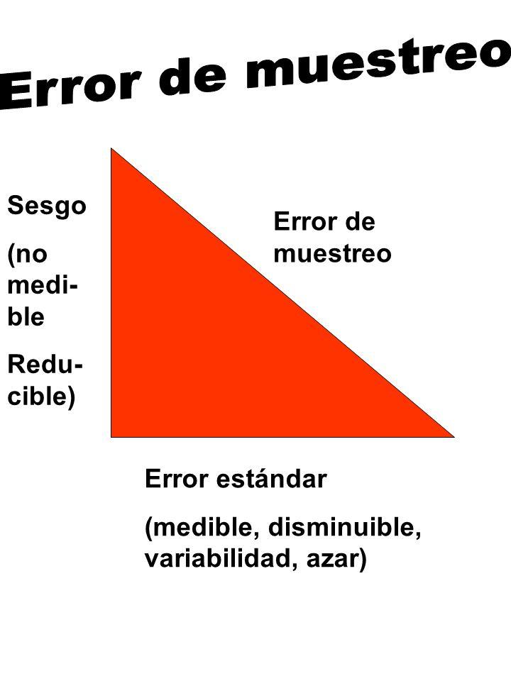 Error de muestreo Sesgo (no medi- ble Redu- cible) Error estándar (medible, disminuible, variabilidad, azar)