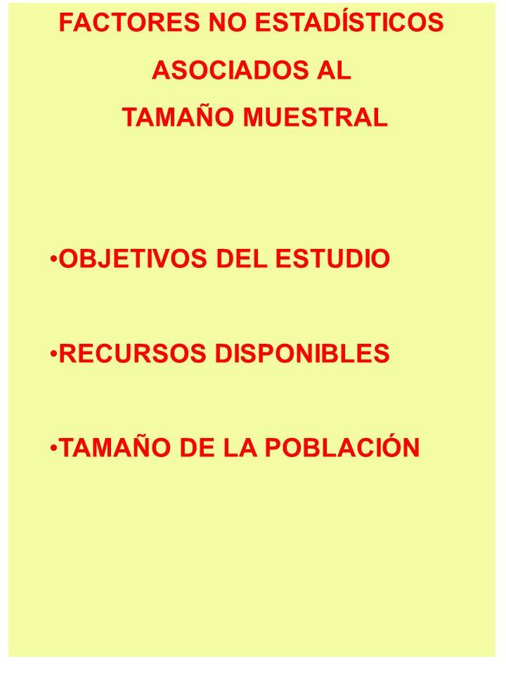 FACTORES NO ESTADÍSTICOS ASOCIADOS AL TAMAÑO MUESTRAL OBJETIVOS DEL ESTUDIO RECURSOS DISPONIBLES TAMAÑO DE LA POBLACIÓN