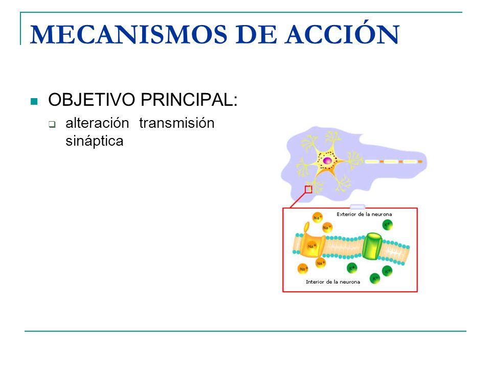 MECANISMOS DE ACCIÓN OBJETIVO PRINCIPAL: alteración transmisión sináptica