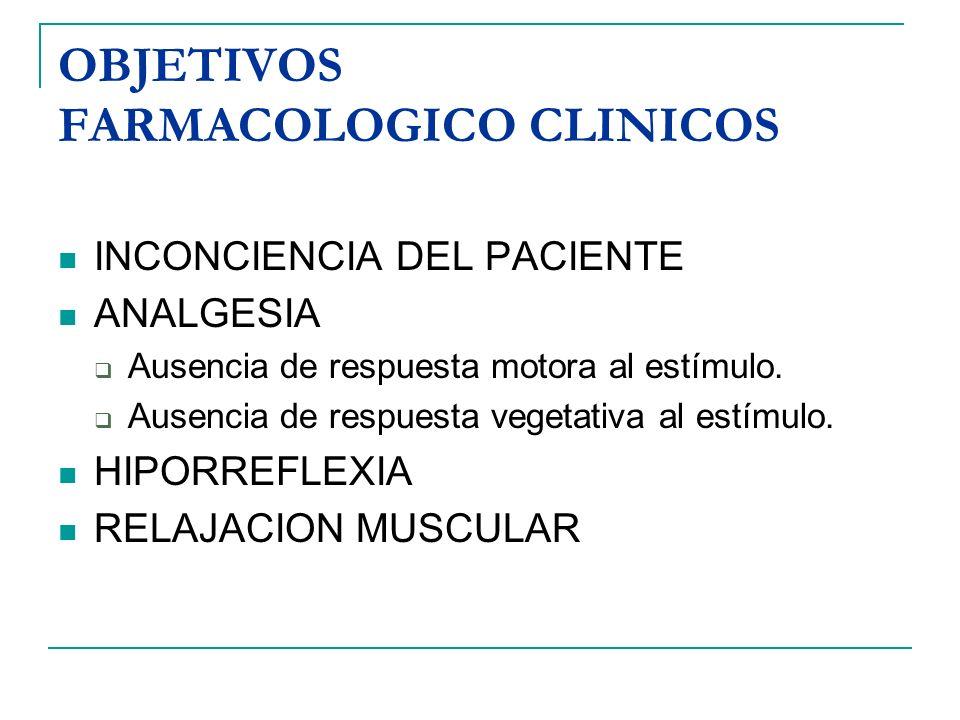 OBJETIVOS FARMACOLOGICO CLINICOS INCONCIENCIA DEL PACIENTE ANALGESIA Ausencia de respuesta motora al estímulo. Ausencia de respuesta vegetativa al est