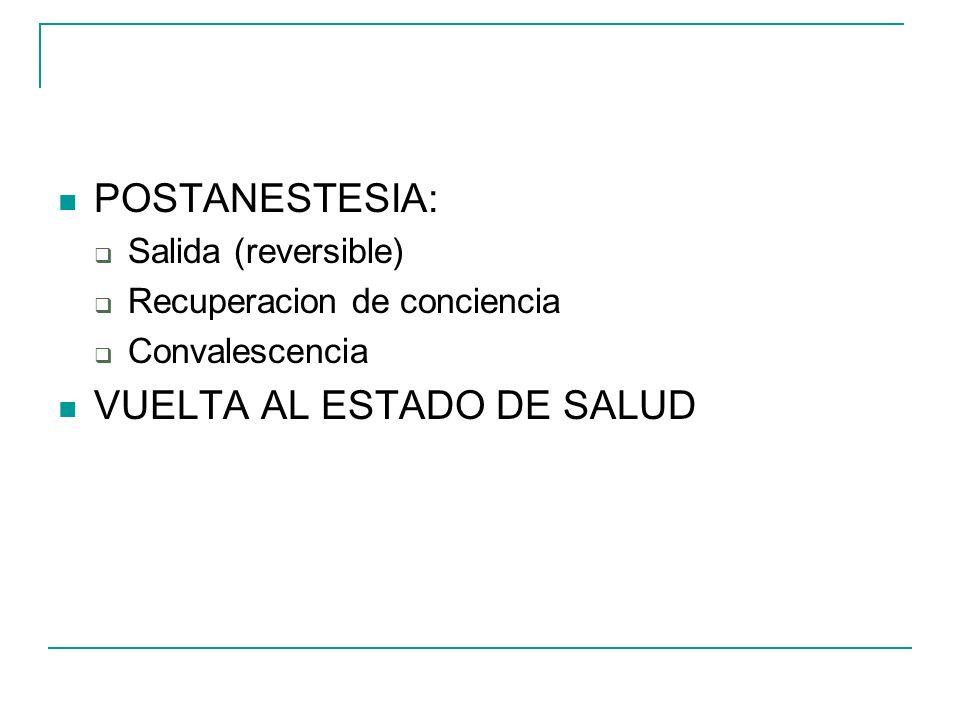 POSTANESTESIA: Salida (reversible) Recuperacion de conciencia Convalescencia VUELTA AL ESTADO DE SALUD