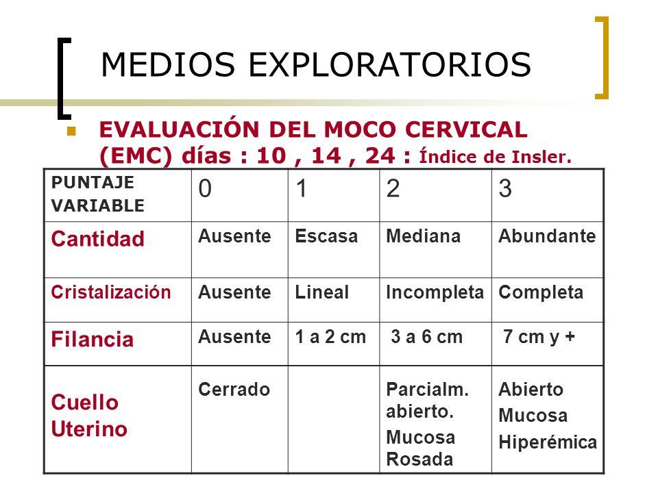 MEDIOS EXPLORATORIOS EVALUACIÓN DEL MOCO CERVICAL (EMC) días : 10, 14, 24 : Índice de Insler. PUNTAJE VARIABLE 0123 Cantidad AusenteEscasaMedianaAbund
