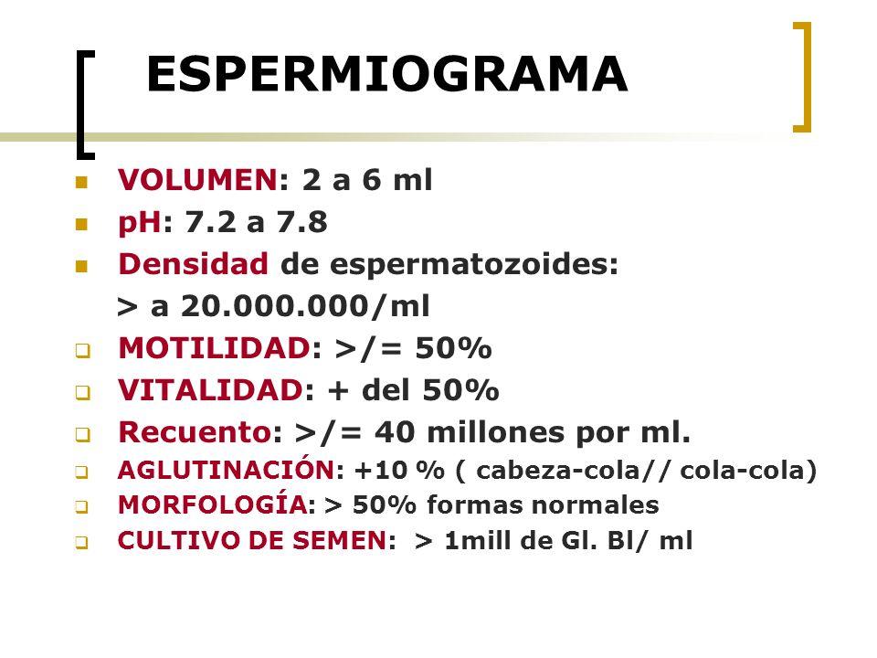ESPERMIOGRAMA VOLUMEN: 2 a 6 ml pH: 7.2 a 7.8 Densidad de espermatozoides: > a 20.000.000/ml MOTILIDAD: >/= 50% VITALIDAD: + del 50% Recuento: >/= 40