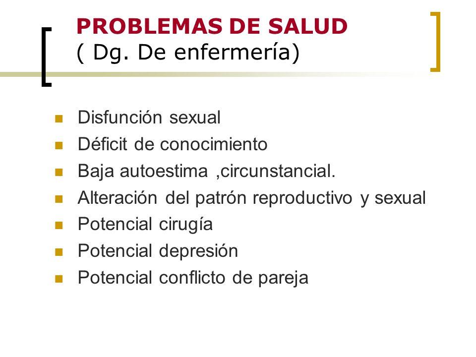 PROBLEMAS DE SALUD ( Dg. De enfermería) Disfunción sexual Déficit de conocimiento Baja autoestima,circunstancial. Alteración del patrón reproductivo y