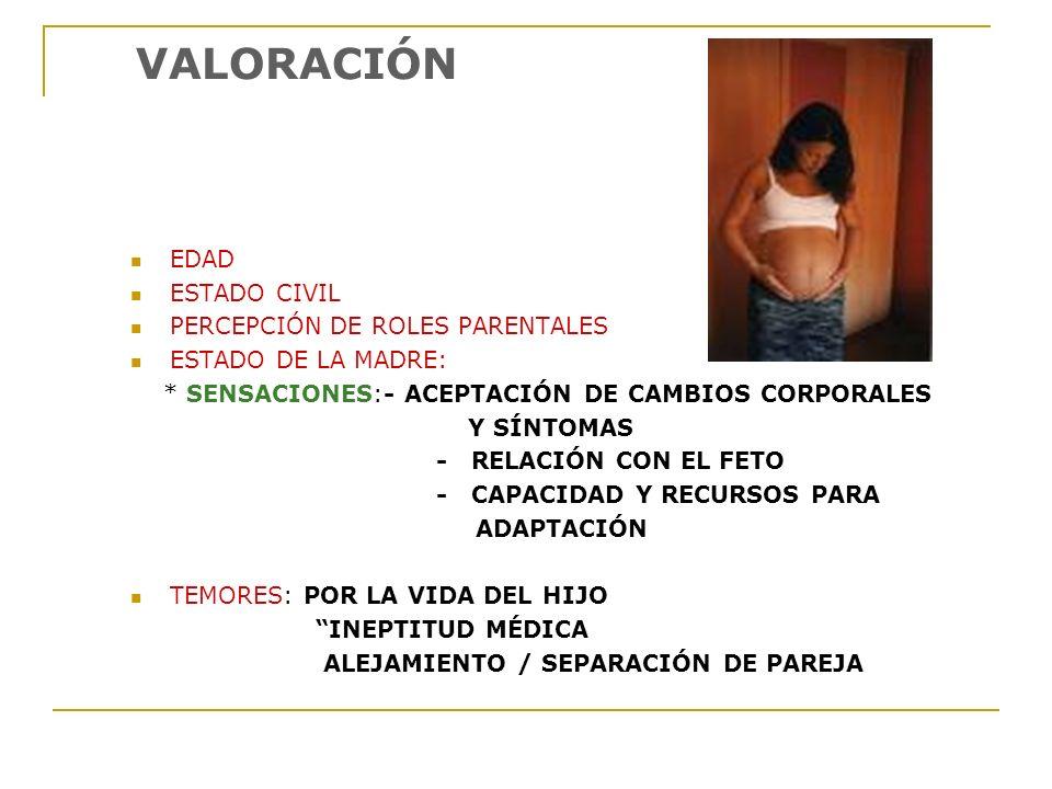 VALORACIÓN EDAD ESTADO CIVIL PERCEPCIÓN DE ROLES PARENTALES ESTADO DE LA MADRE: * SENSACIONES:- ACEPTACIÓN DE CAMBIOS CORPORALES Y SÍNTOMAS - RELACIÓN