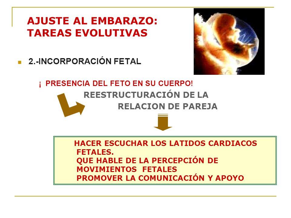 AJUSTE AL EMBARAZO: TAREAS EVOLUTIVAS 2.-INCORPORACIÓN FETAL ¡ PRESENCIA DEL FETO EN SU CUERPO! REESTRUCTURACIÓN DE LA RELACION DE PAREJA HACER ESCUCH