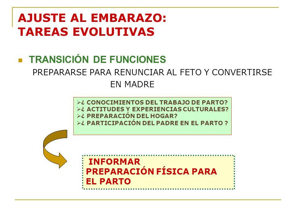 AJUSTE AL EMBARAZO: TAREAS EVOLUTIVAS TRANSICIÓN DE FUNCIONES PREPARARSE PARA RENUNCIAR AL FETO Y CONVERTIRSE EN MADRE ¿ CONOCIMIENTOS DEL TRABAJO DE