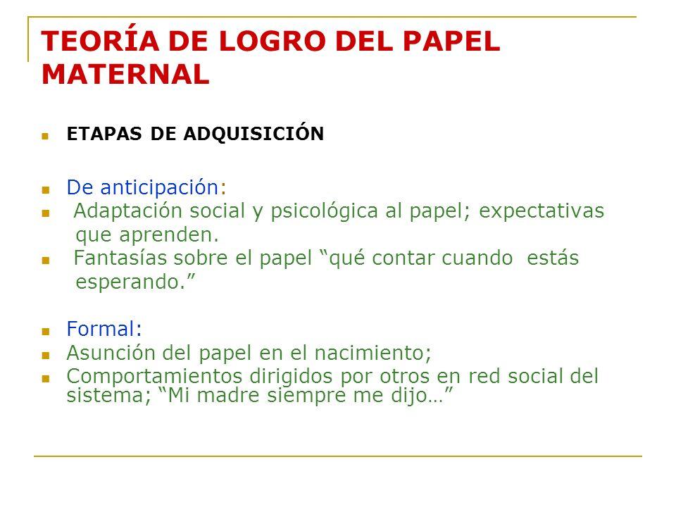 TEORÍA DE LOGRO DEL PAPEL MATERNAL ETAPAS DE ADQUISICIÓN De anticipación: Adaptación social y psicológica al papel; expectativas que aprenden. Fantasí