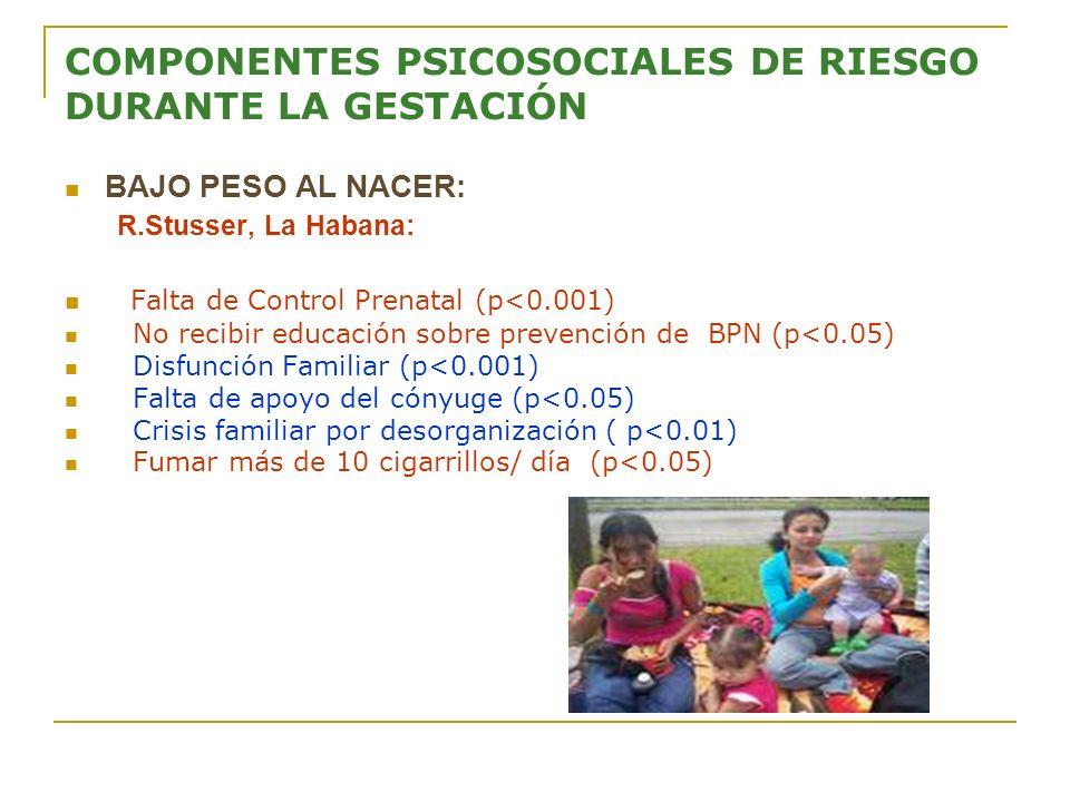 COMPONENTES PSICOSOCIALES DE RIESGO DURANTE LA GESTACIÓN BAJO PESO AL NACER: R.Stusser, La Habana: Falta de Control Prenatal (p<0.001) No recibir educ