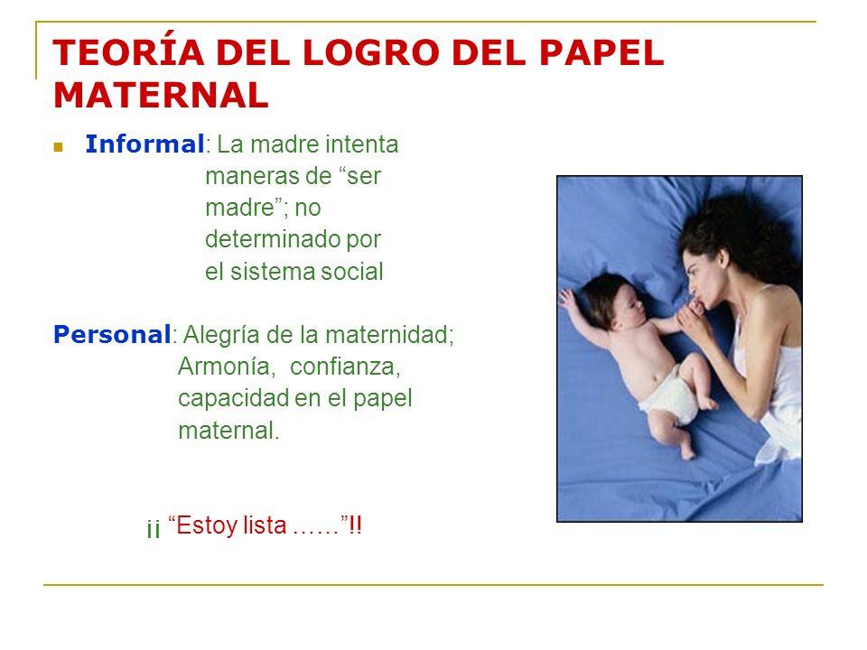 TEORÍA DEL LOGRO DEL PAPEL MATERNAL Informal : La madre intenta maneras de ser madre; no determinado por el sistema social Personal : Alegría de la ma