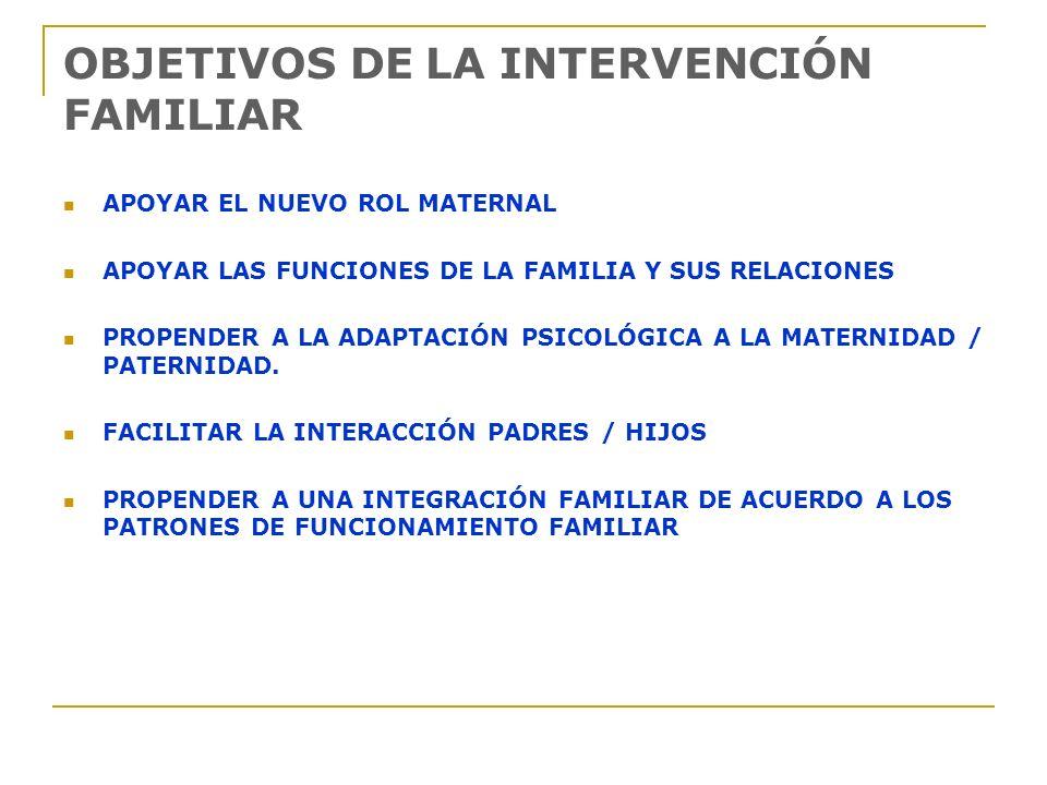 OBJETIVOS DE LA INTERVENCIÓN FAMILIAR APOYAR EL NUEVO ROL MATERNAL APOYAR LAS FUNCIONES DE LA FAMILIA Y SUS RELACIONES PROPENDER A LA ADAPTACIÓN PSICO