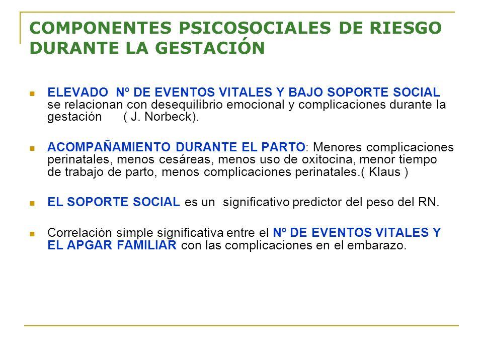 COMPONENTES PSICOSOCIALES DE RIESGO DURANTE LA GESTACIÓN ELEVADO Nº DE EVENTOS VITALES Y BAJO SOPORTE SOCIAL se relacionan con desequilibrio emocional