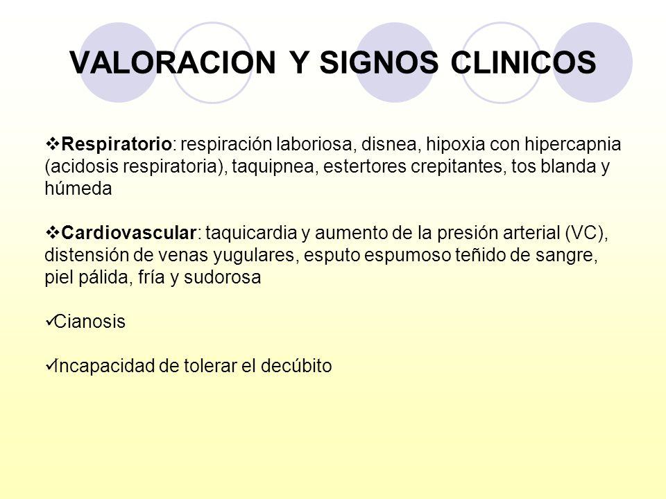 VALORACION Y SIGNOS CLINICOS Respiratorio: respiración laboriosa, disnea, hipoxia con hipercapnia (acidosis respiratoria), taquipnea, estertores crepi