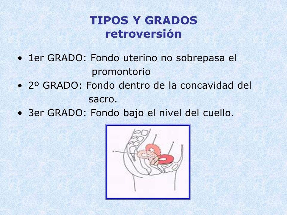 TIPOS Y GRADOS retroversión 1er GRADO: Fondo uterino no sobrepasa el promontorio 2º GRADO: Fondo dentro de la concavidad del sacro. 3er GRADO: Fondo b