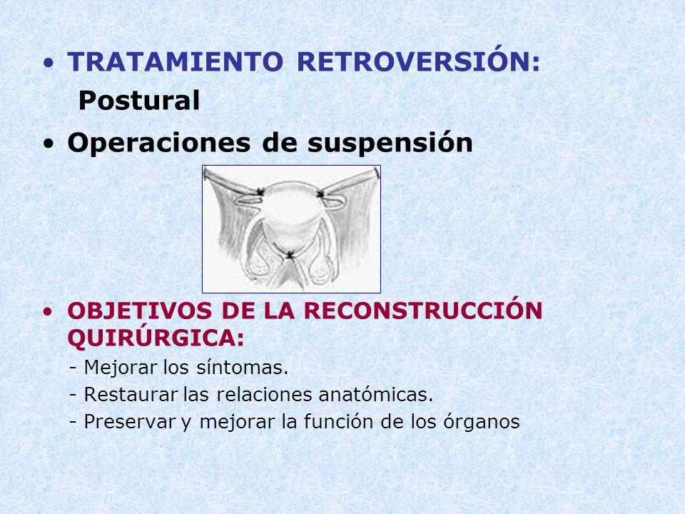 TRATAMIENTO RETROVERSIÓN: Postural Operaciones de suspensión OBJETIVOS DE LA RECONSTRUCCIÓN QUIRÚRGICA: - Mejorar los síntomas. - Restaurar las relaci