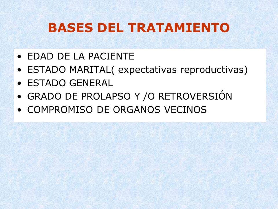 BASES DEL TRATAMIENTO EDAD DE LA PACIENTE ESTADO MARITAL( expectativas reproductivas) ESTADO GENERAL GRADO DE PROLAPSO Y /O RETROVERSIÓN COMPROMISO DE