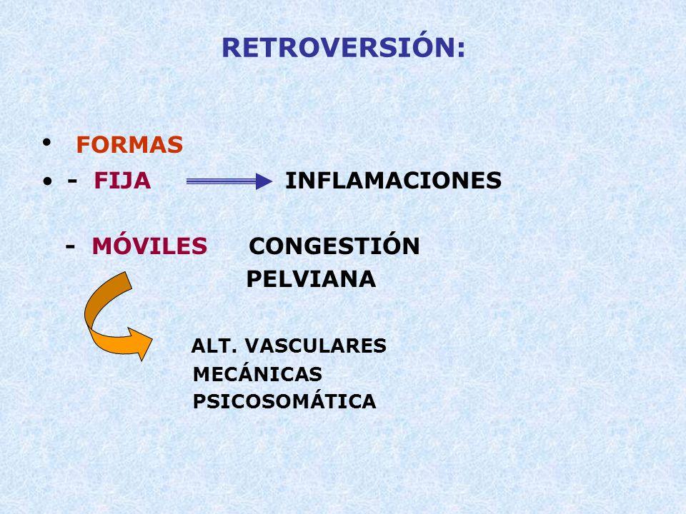 RETROVERSIÓN: FORMAS - FIJA INFLAMACIONES - MÓVILES CONGESTIÓN PELVIANA ALT. VASCULARES MECÁNICAS PSICOSOMÁTICA