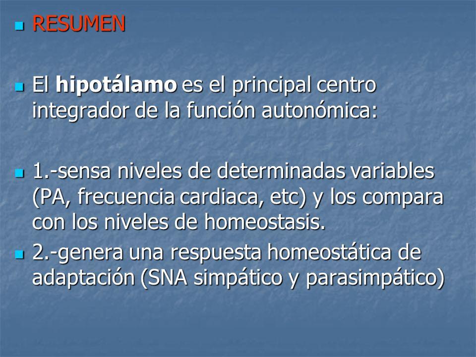 RESUMEN RESUMEN El hipotálamo es el principal centro integrador de la función autonómica: El hipotálamo es el principal centro integrador de la funció