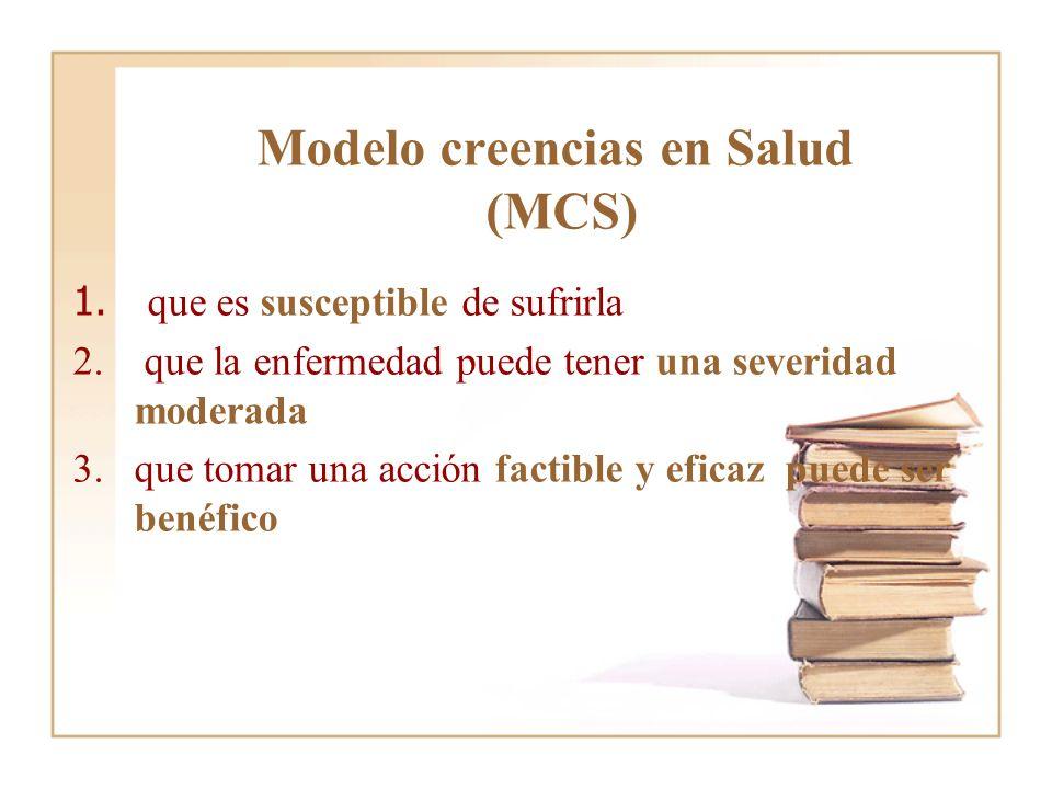 Modelo creencias en Salud (MCS) 1. que es susceptible de sufrirla 2. que la enfermedad puede tener una severidad moderada 3.que tomar una acción facti