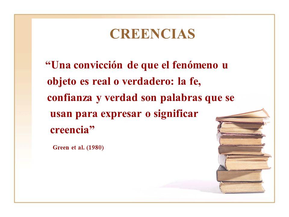 CREENCIAS Una convicción de que el fenómeno u objeto es real o verdadero: la fe, confianza y verdad son palabras que se usan para expresar o significa
