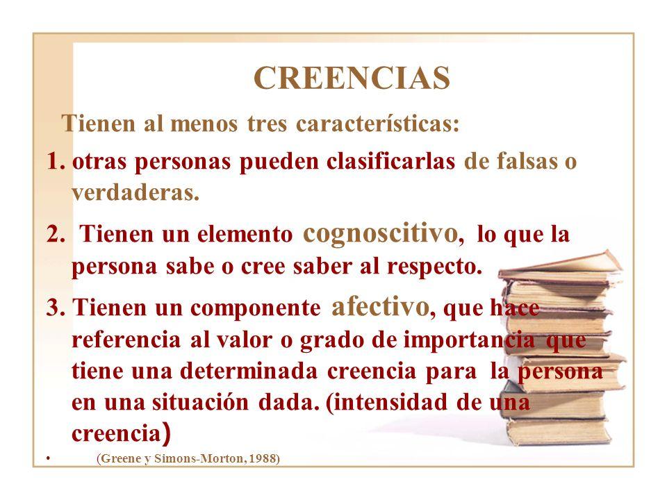 CREENCIAS Tienen al menos tres características: 1. otras personas pueden clasificarlas de falsas o verdaderas. 2. Tienen un elemento cognoscitivo, lo