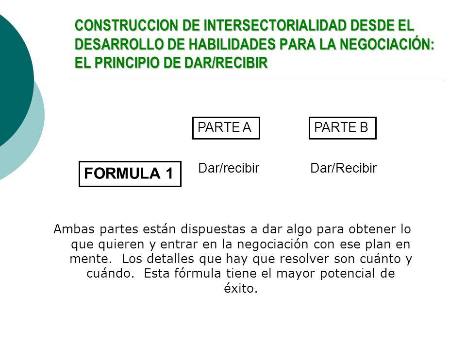 CONSTRUCCION DE INTERSECTORIALIDAD DESDE EL DESARROLLO DE HABILIDADES PARA LA NEGOCIACIÓN: EL PRINCIPIO DE DAR/RECIBIR Ambas partes están dispuestas a