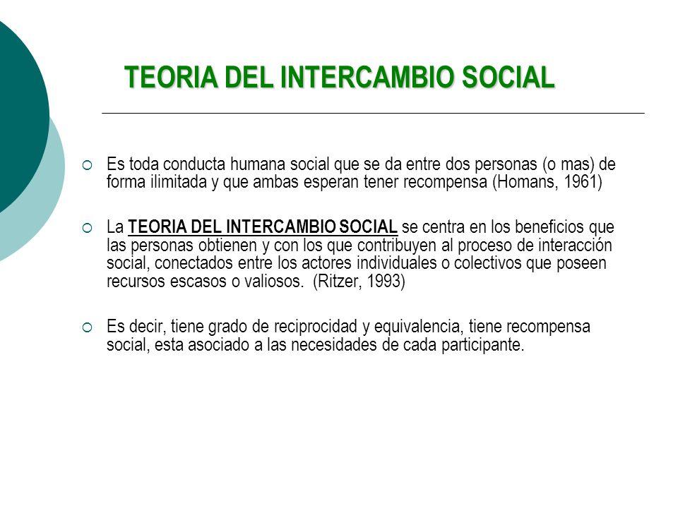 TEORIA DEL INTERCAMBIO SOCIAL Es toda conducta humana social que se da entre dos personas (o mas) de forma ilimitada y que ambas esperan tener recompe