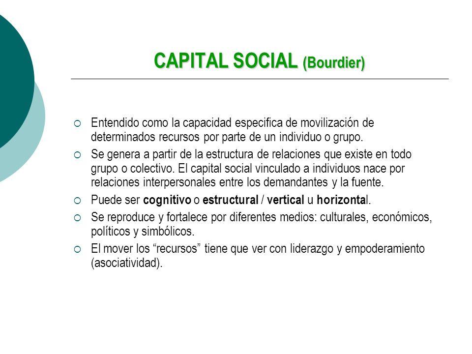 CAPITAL SOCIAL (Bourdier) Entendido como la capacidad especifica de movilización de determinados recursos por parte de un individuo o grupo. Se genera