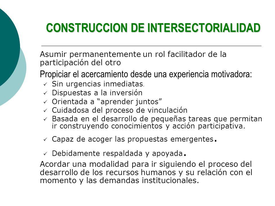 CONSTRUCCION DE INTERSECTORIALIDAD Asumir permanentemente un rol facilitador de la participación del otro Propiciar el acercamiento desde una experiencia motivadora: Sin urgencias inmediatas.