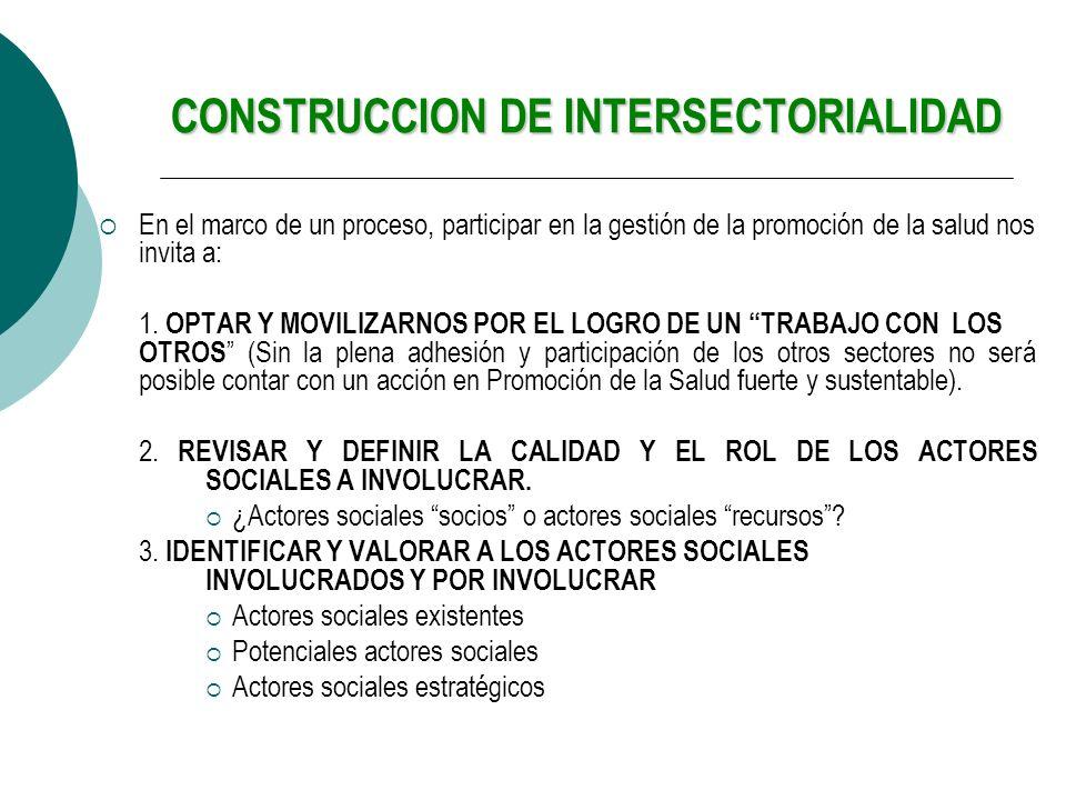 CONSTRUCCION DE INTERSECTORIALIDAD En el marco de un proceso, participar en la gestión de la promoción de la salud nos invita a: 1. OPTAR Y MOVILIZARN
