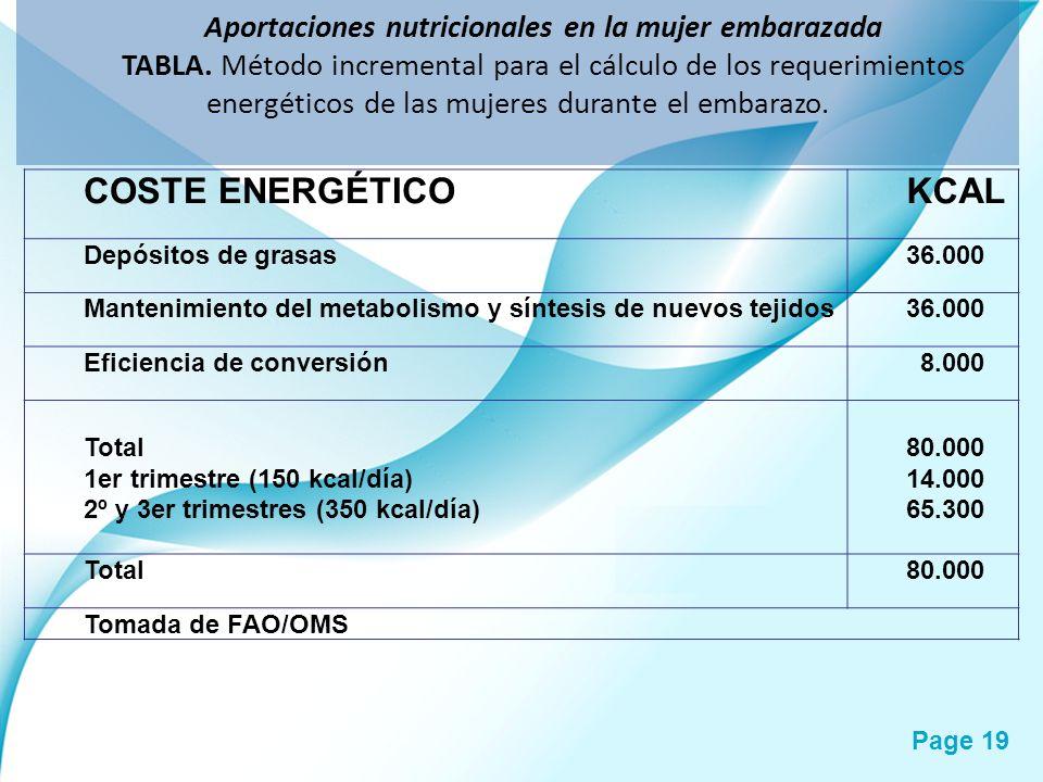 Page 19 COSTE ENERGÉTICOKCAL Depósitos de grasas36.000 Mantenimiento del metabolismo y síntesis de nuevos tejidos36.000 Eficiencia de conversión 8.000