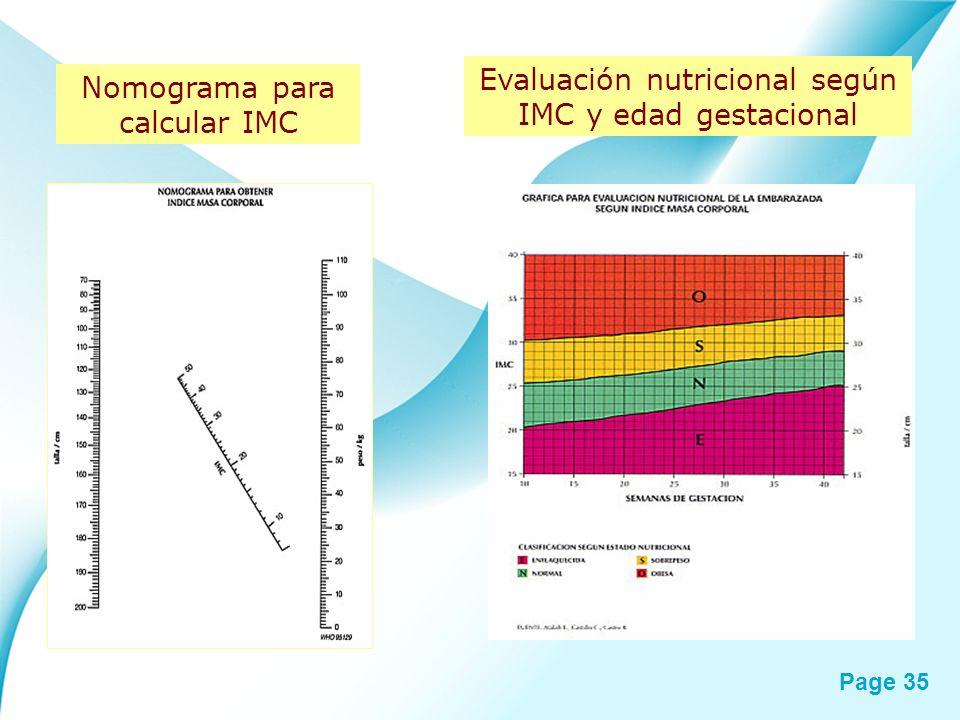 Page 35 Nomograma para calcular IMC Evaluación nutricional según IMC y edad gestacional
