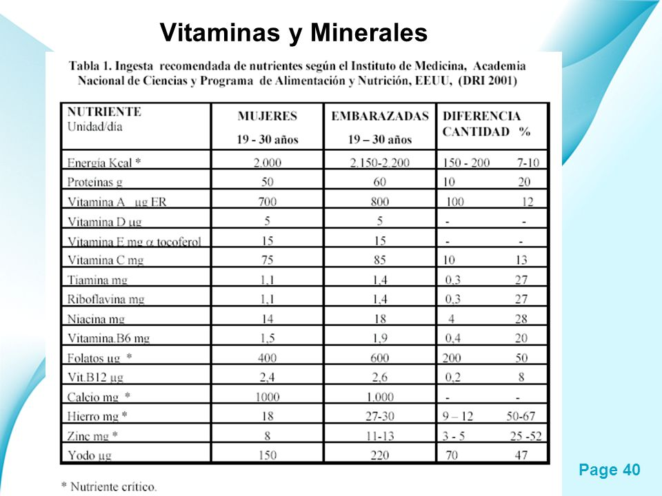Page 40 Vitaminas y Minerales