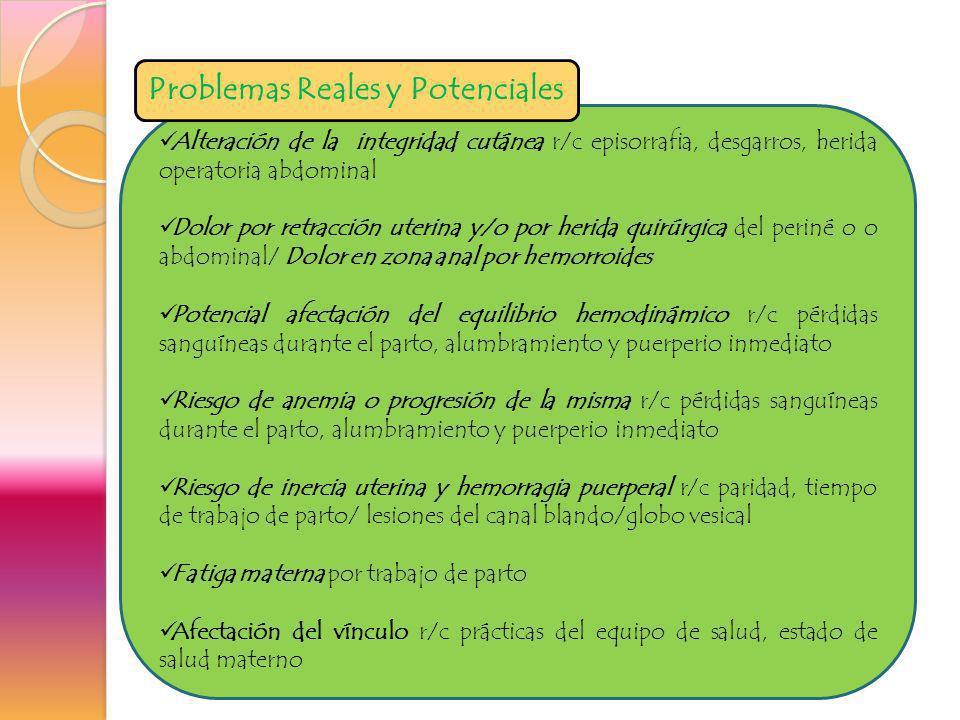 Alteración de la integridad cutánea r/c episorrafia, desgarros, herida operatoria abdominal Dolor por retracción uterina y/o por herida quirúrgica del