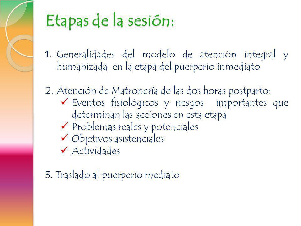 Etapas de la sesión: 1.Generalidades del modelo de atención integral y humanizada en la etapa del puerperio inmediato 2.Atención de Matronería de las