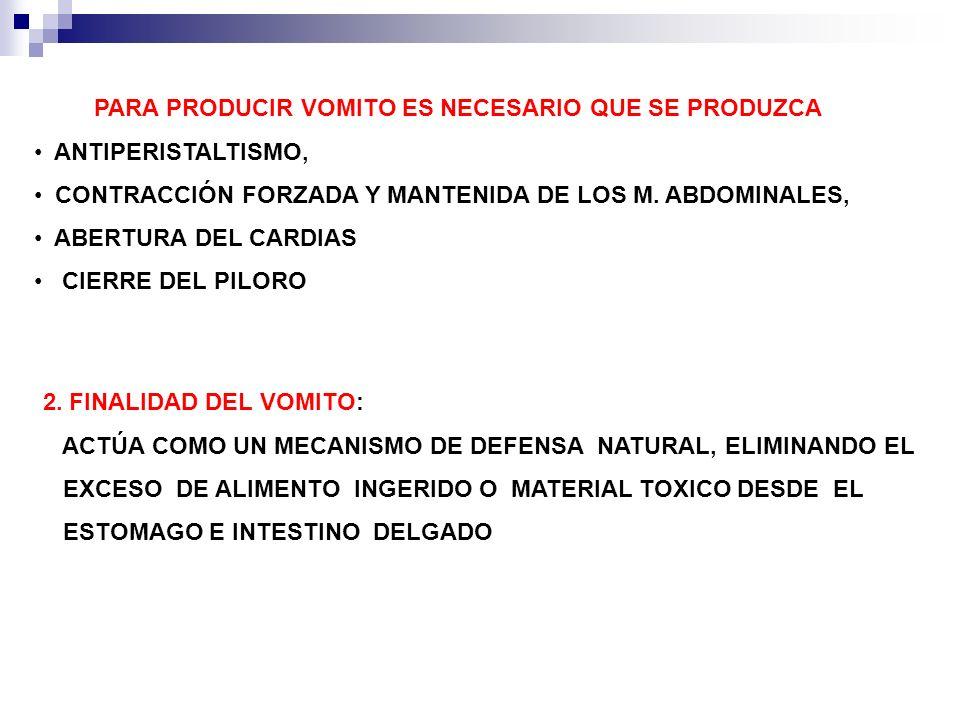 3.CAUSAS DE VOMITO: a)ALTERACIONES ABDOMINALES AGUDAS: ABDOMEN QUIRÚRGICO * APENDICITIS * COLECISTITIS AGUDA * OBSTRUCCIÓN INTESTINAL * PERITONITIS * GASTRITIS, ULCERA GÁSTRICA, GASTRINOMA, SOBRECARGA GÁSTRICA * HEPATITIS, INSUFICIENCIA HEPÁTICA * PANCREATITIS