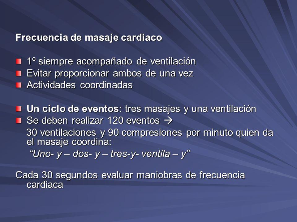 Frecuencia de masaje cardiaco 1º siempre acompañado de ventilación Evitar proporcionar ambos de una vez Actividades coordinadas Un ciclo de eventos: t
