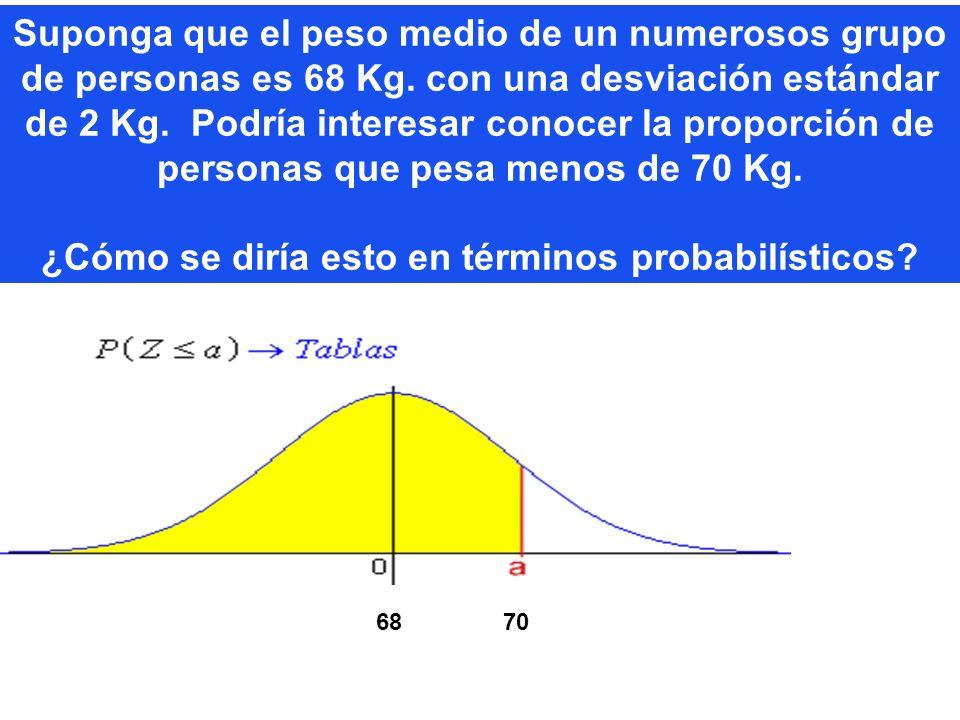 Suponga que el peso medio de un numerosos grupo de personas es 68 Kg. con una desviación estándar de 2 Kg. Podría interesar conocer la proporción de p