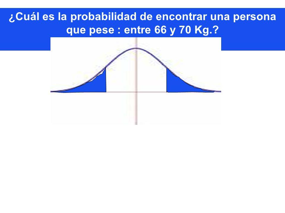 ¿Cuál es la probabilidad de encontrar una persona que pese : entre 66 y 70 Kg.?