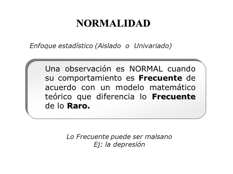 Enfoque estadístico (Aislado o Univariado) Frecuente Raro Una observación es NORMAL cuando su comportamiento es Frecuente de acuerdo con un modelo mat