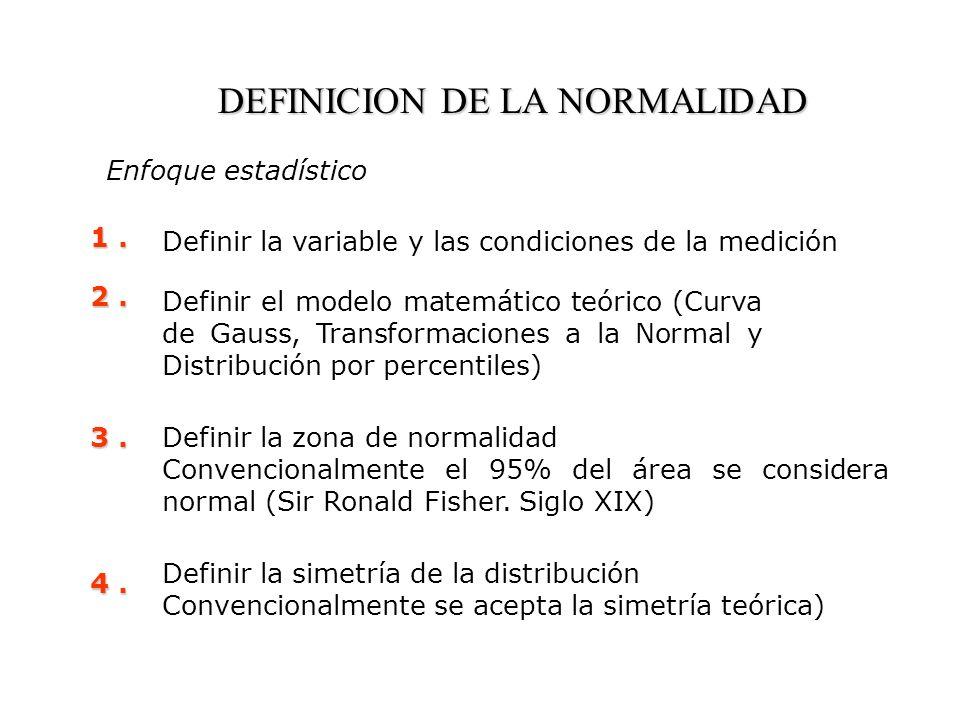Enfoque estadístico Definir la variable y las condiciones de la medición Definir el modelo matemático teórico (Curva de Gauss, Transformaciones a la N