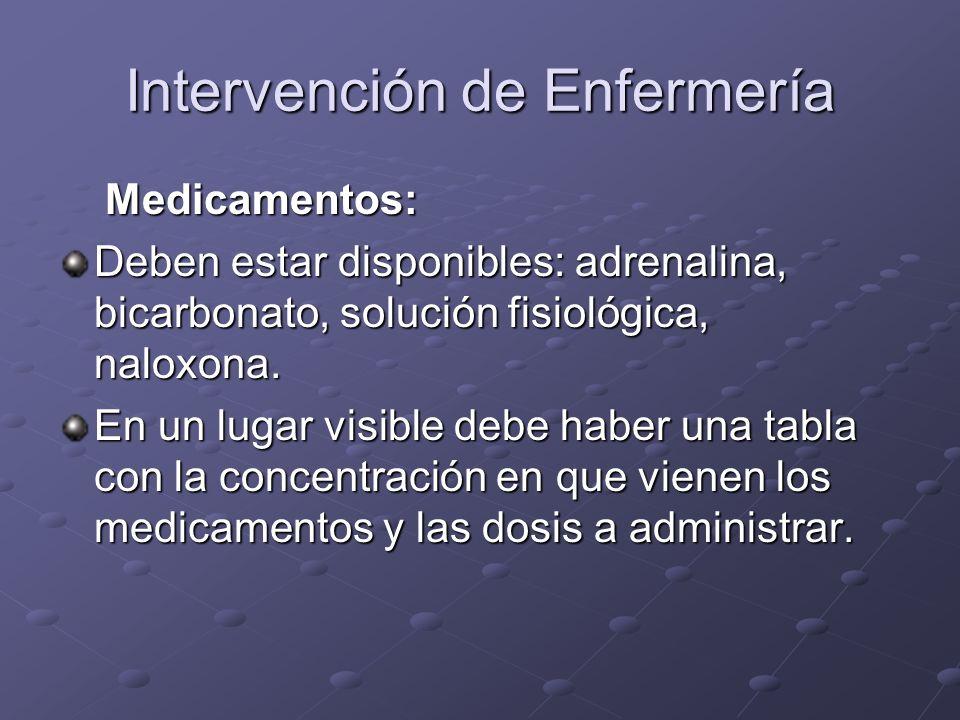 Intervención de Enfermería Medicamentos: Medicamentos: Deben estar disponibles: adrenalina, bicarbonato, solución fisiológica, naloxona. En un lugar v