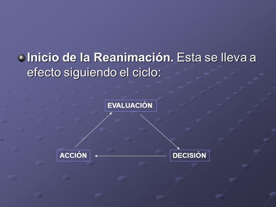 Inicio de la Reanimación. Esta se lleva a efecto siguiendo el ciclo: EVALUACIÓN ACCIÓNDECISIÓN