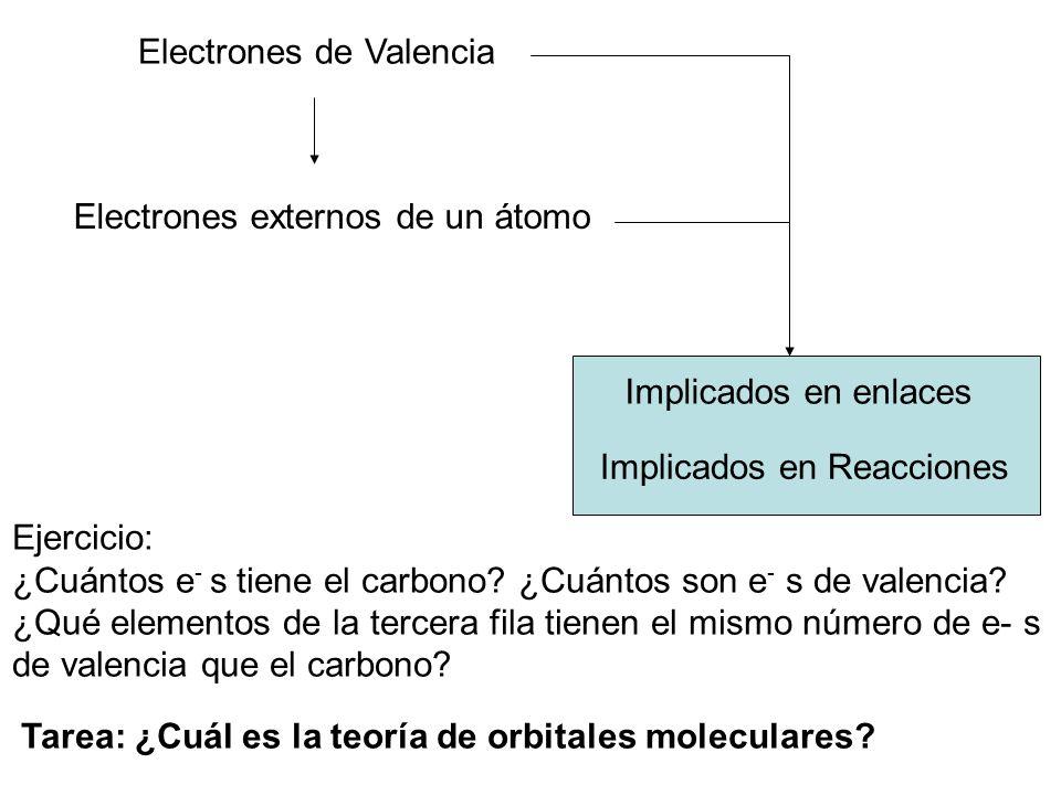 Electrones de Valencia Electrones externos de un átomo Implicados en enlaces Implicados en Reacciones Ejercicio: ¿Cuántos e - s tiene el carbono? ¿Cuá