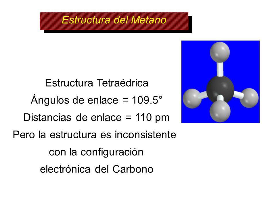 Estructura Tetraédrica Ángulos de enlace = 109.5° Distancias de enlace = 110 pm Pero la estructura es inconsistente con la configuración electrónica d