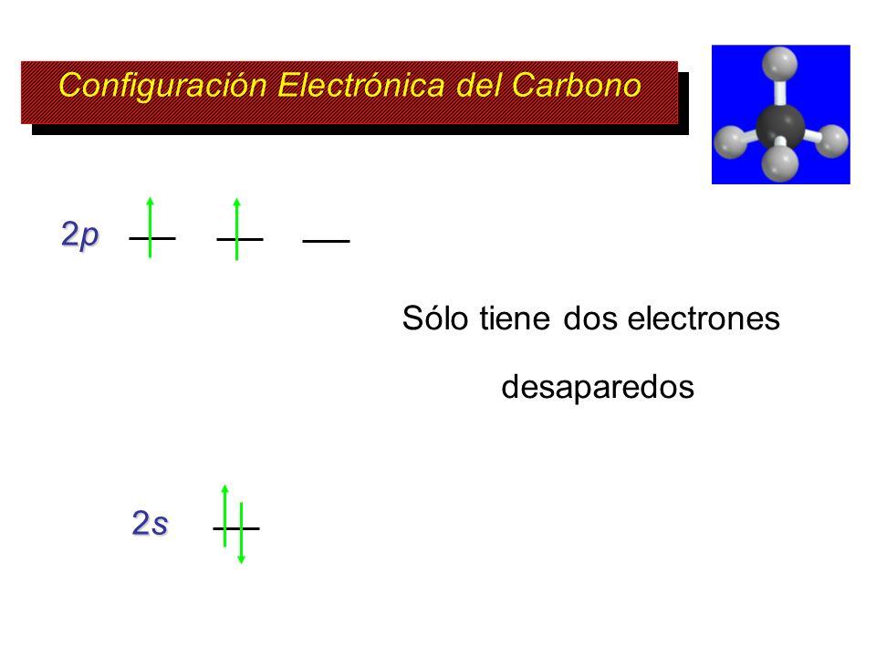 Configuración Electrónica del Carbono 2s2s2s2s 2p2p2p2p Sólo tiene dos electrones desaparedos