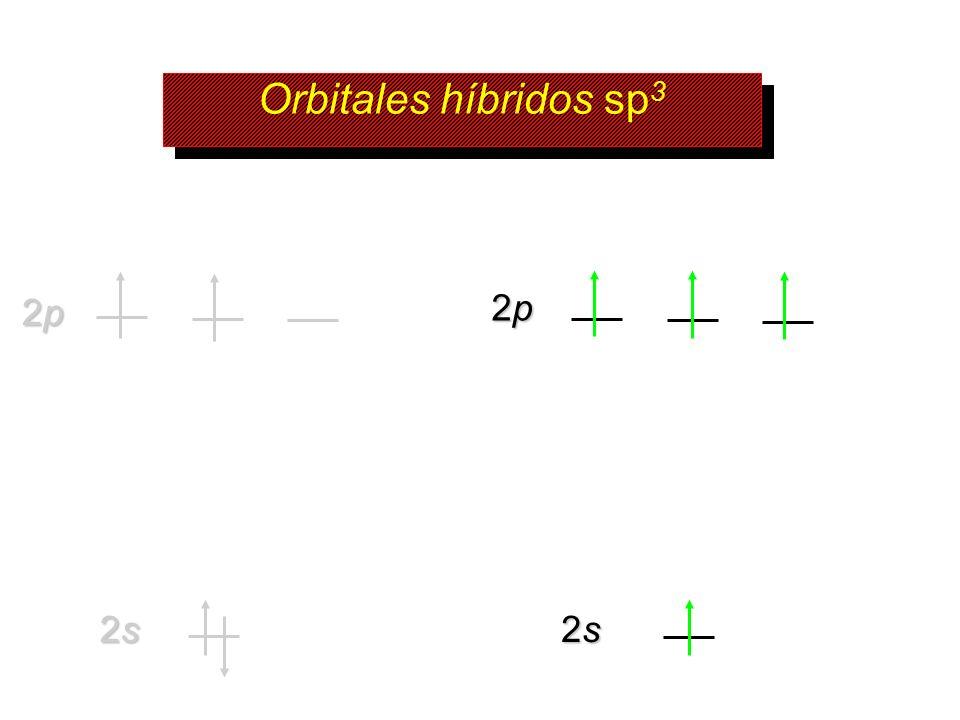 2s2s2s2s 2p2p2p2p 2p2p2p2p 2s2s2s2s